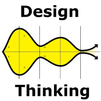 Link to Resources                    about Design Thinking