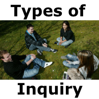 Link to Resources about Types of Inquiry