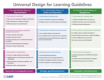 Universal Design Guidelines Screenshot